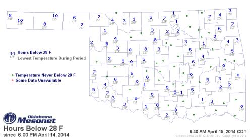 Hours below 28 F on April 15, 2014